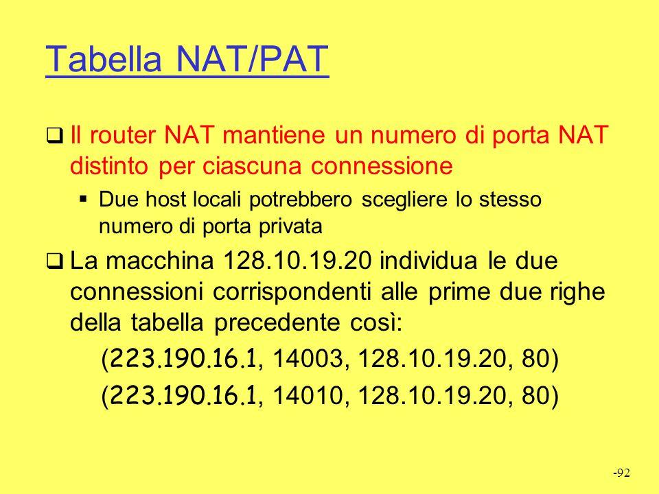 Tabella NAT/PAT Il router NAT mantiene un numero di porta NAT distinto per ciascuna connessione.