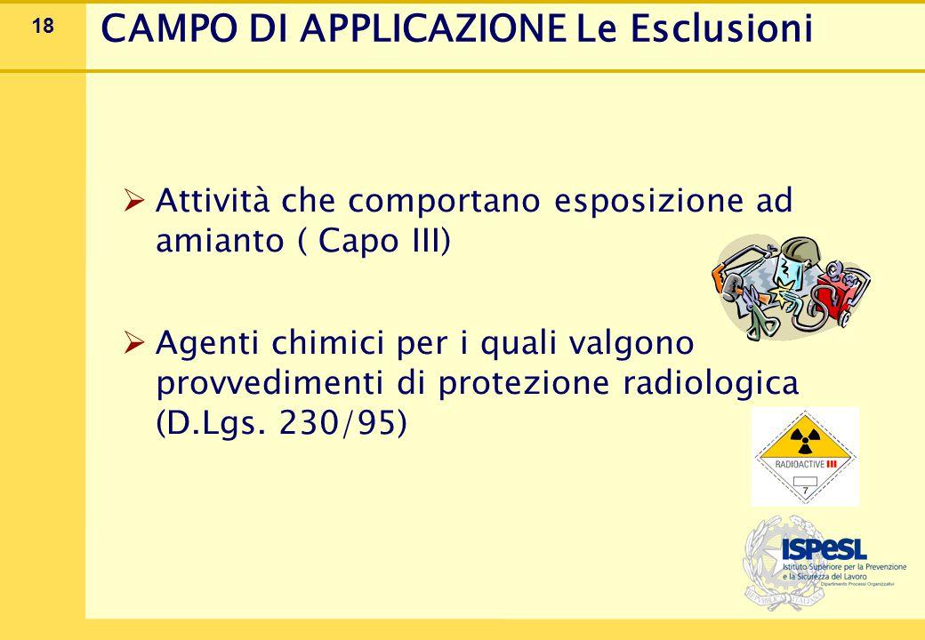 DEFINIZIONI art.222 Agenti chimici Agenti chimici pericolosi