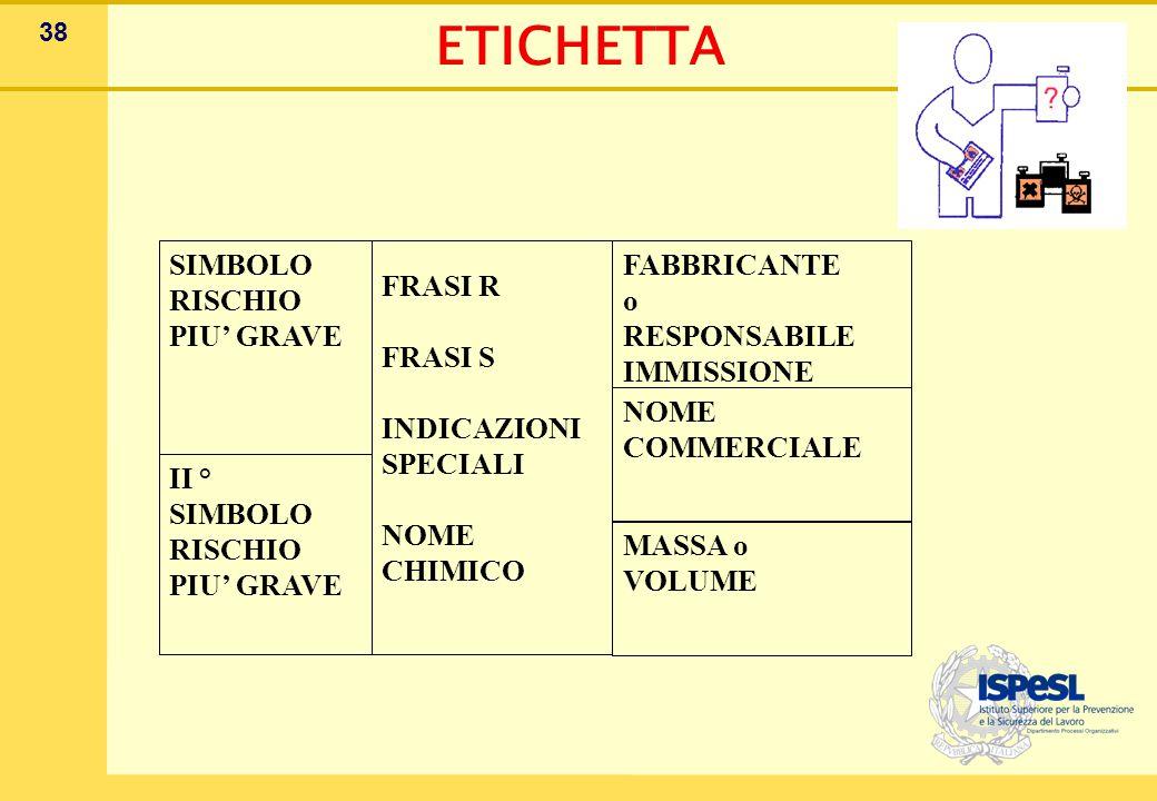 ETICHETTA : Acetonitrile