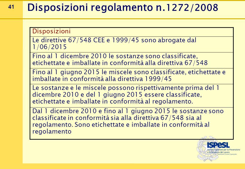 Disposizioni regolamento n.1272/2008