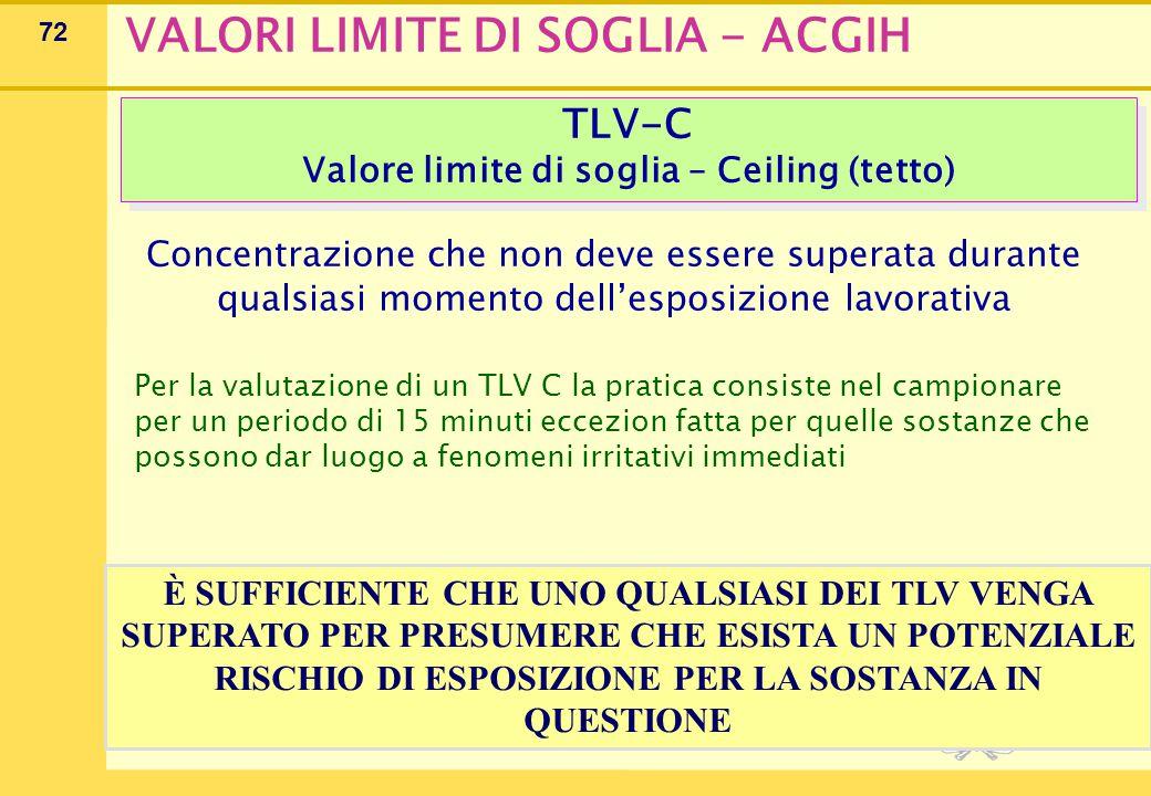 LA VALUTAZIONE DEI RISCHI Art. 223