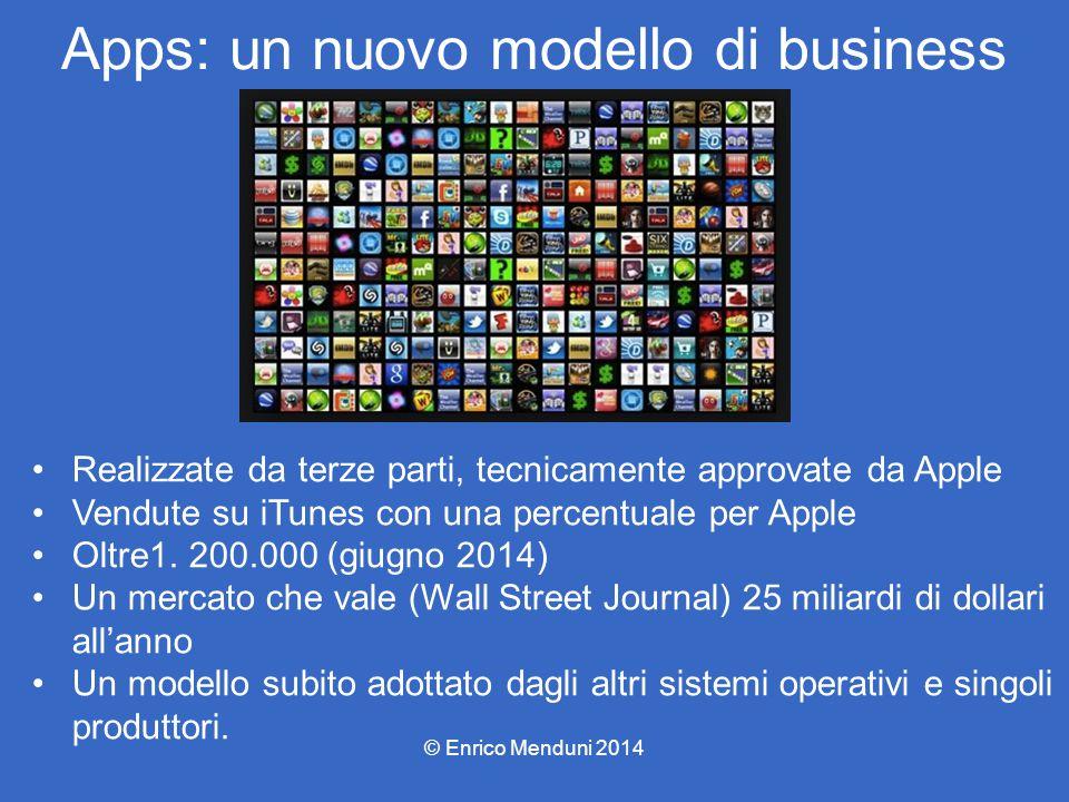 Apps: un nuovo modello di business