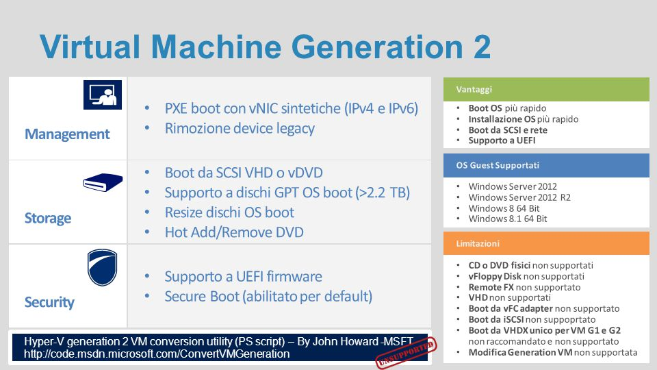 Virtual Machine Generation 2