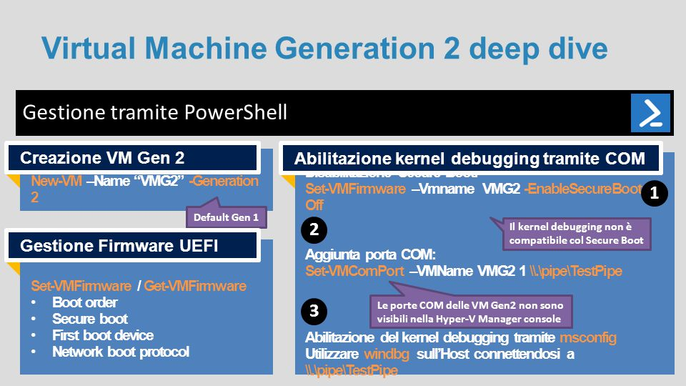Virtual Machine Generation 2 deep dive
