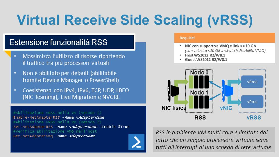 Virtual Receive Side Scaling (vRSS)