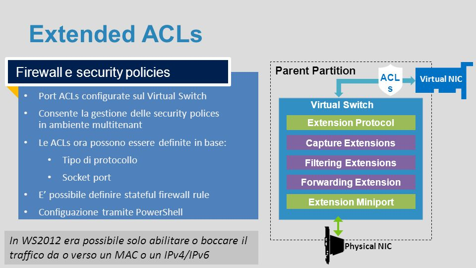Extended ACLs Firewall e security policies