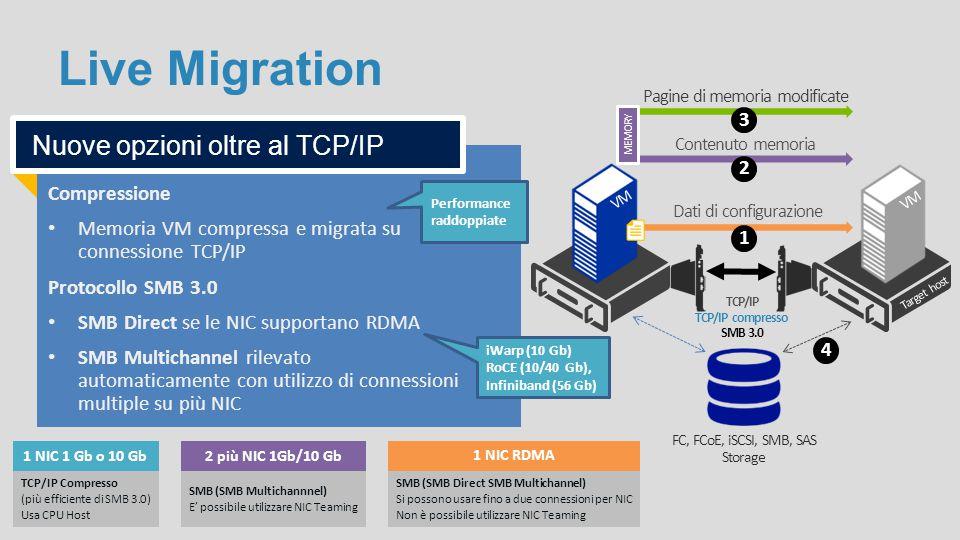 Live Migration Nuove opzioni oltre al TCP/IP 3 2 Compressione