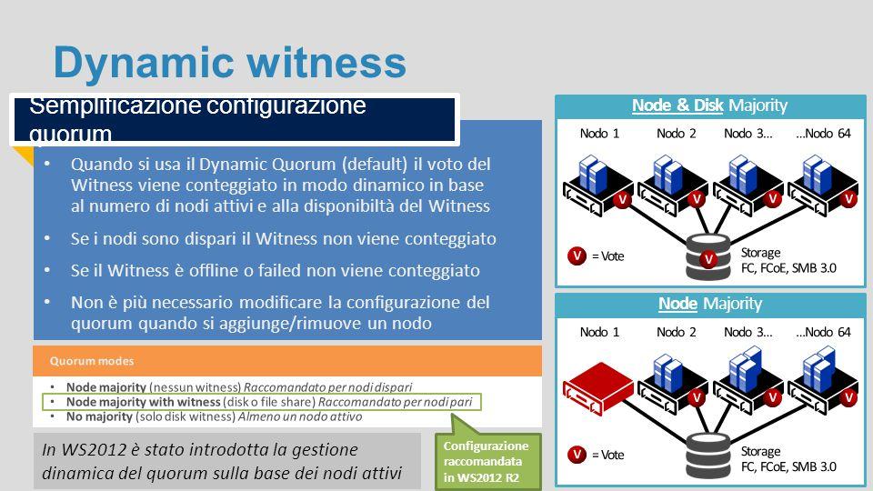 Dynamic witness Semplificazione configurazione quorum