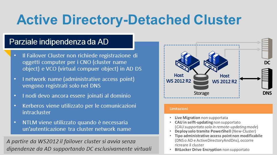 Active Directory-Detached Cluster