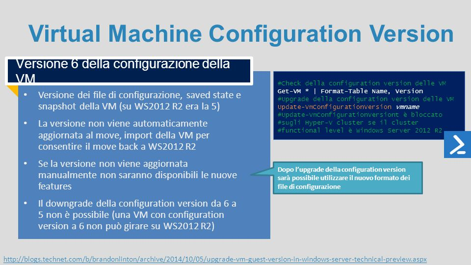 Virtual Machine Configuration Version