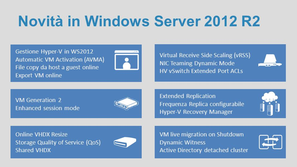Novità in Windows Server 2012 R2