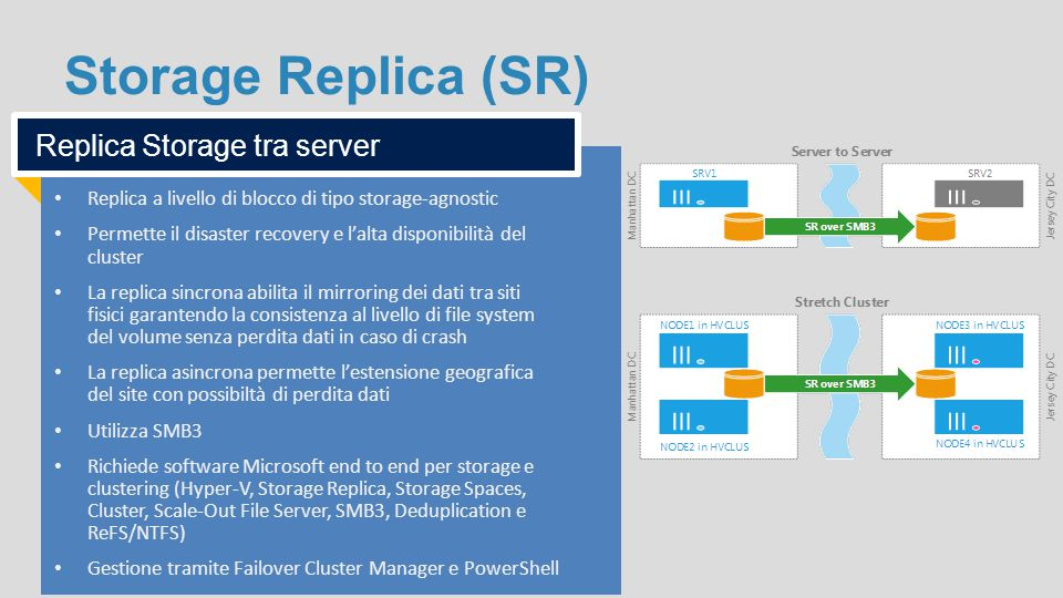 Storage Replica (SR) Replica Storage tra server