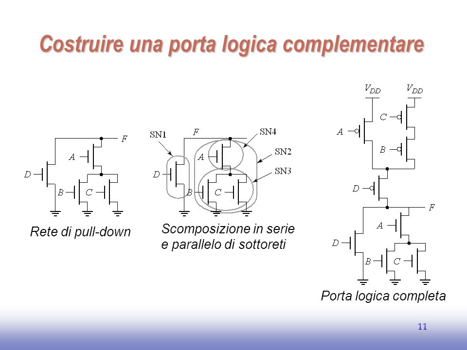 Costruire una porta logica complementare