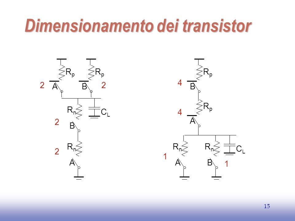 Dimensionamento dei transistor
