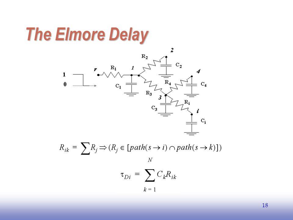 The Elmore Delay