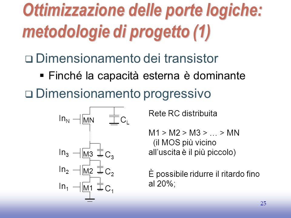 Ottimizzazione delle porte logiche: metodologie di progetto (1)