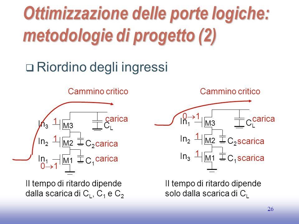 Ottimizzazione delle porte logiche: metodologie di progetto (2)