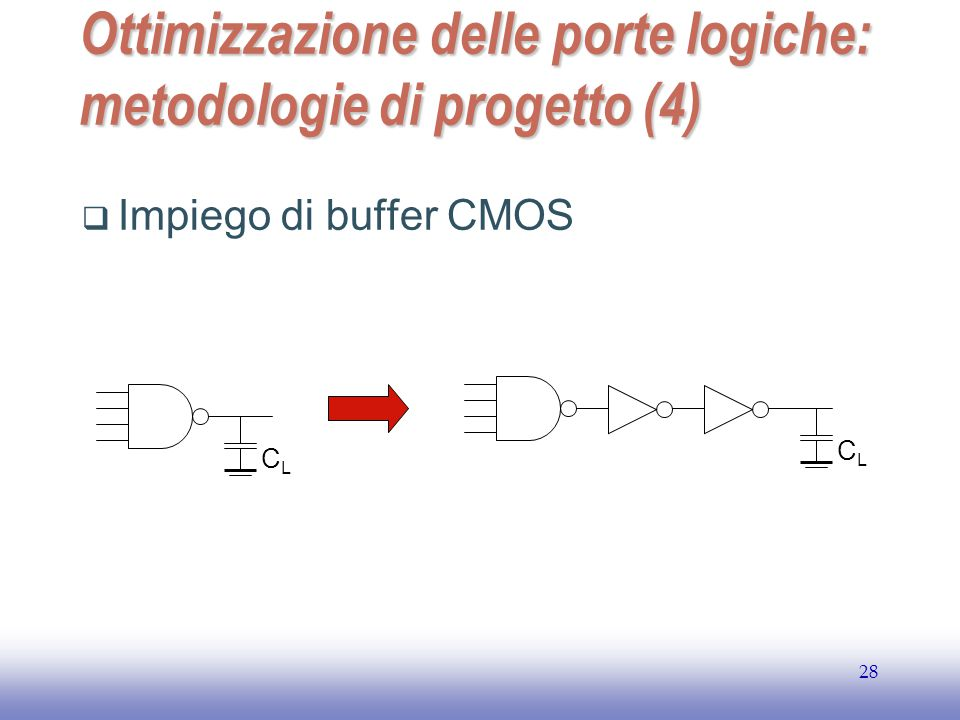 Ottimizzazione delle porte logiche: metodologie di progetto (4)