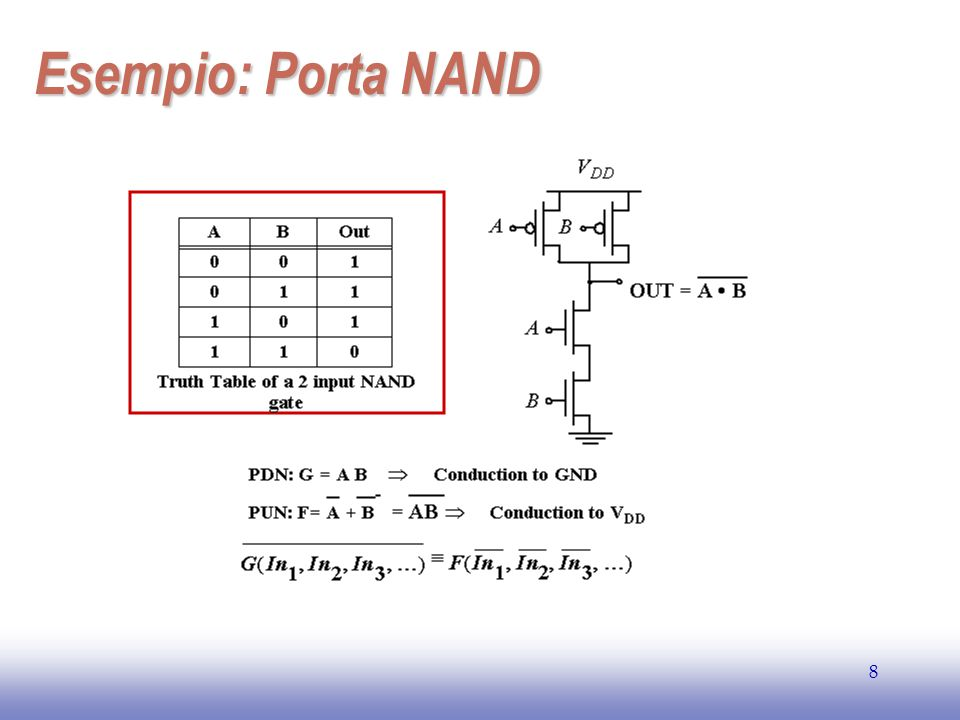 EE141 Esempio: Porta NAND