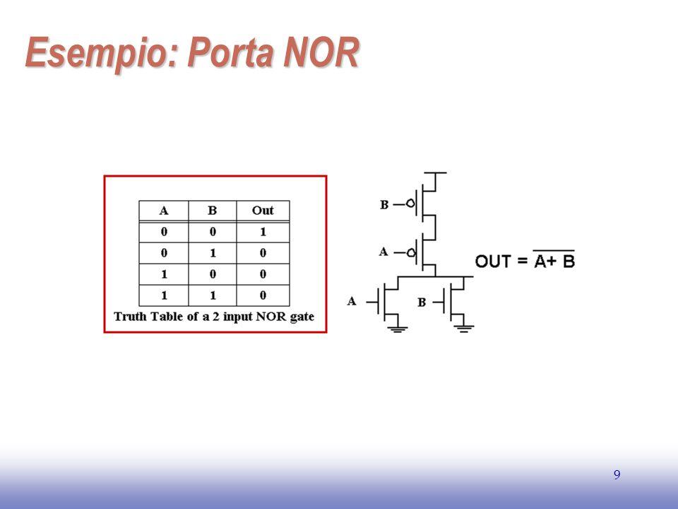 EE141 Esempio: Porta NOR