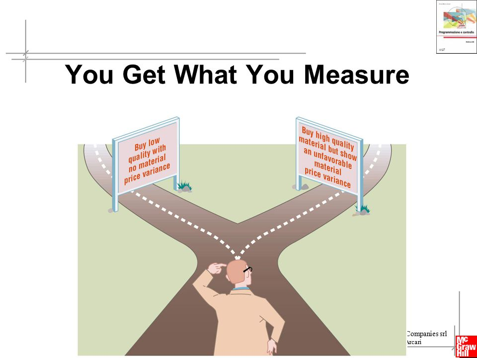 You Get What You Measure