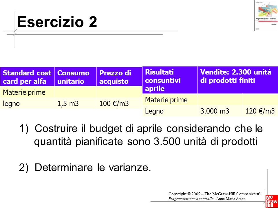 Esercizio 2 1) Costruire il budget di aprile considerando che le