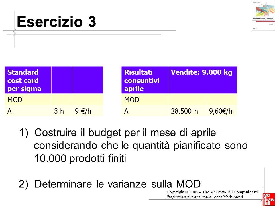 Esercizio 3 1) Costruire il budget per il mese di aprile