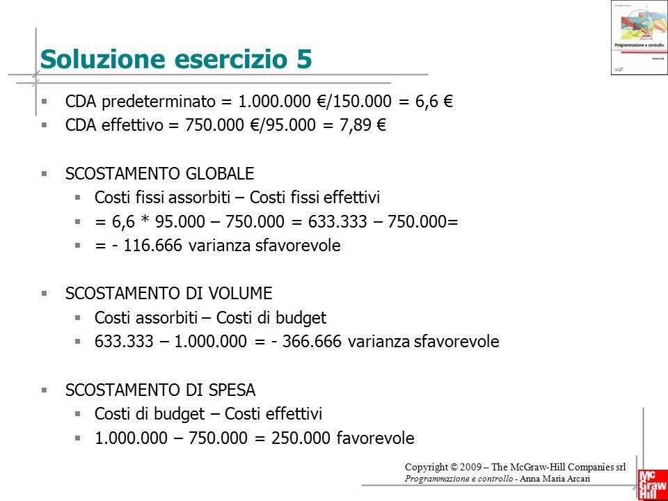 Soluzione esercizio 5 CDA predeterminato = 1.000.000 €/150.000 = 6,6 €