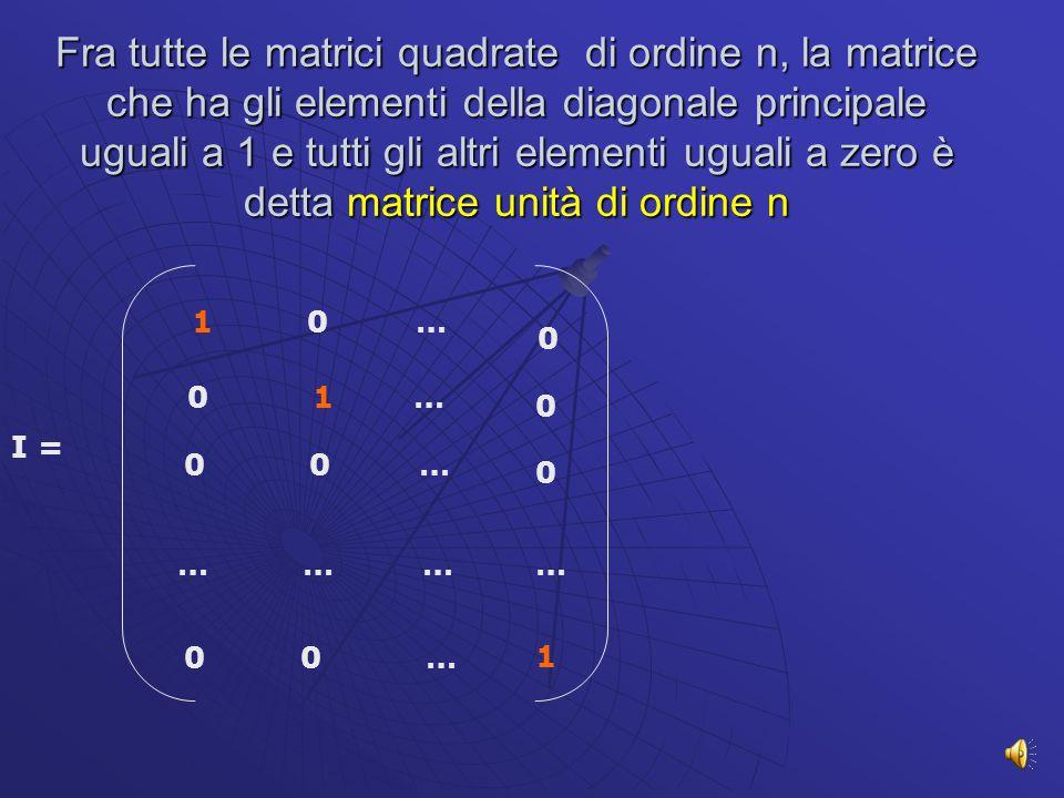 Fra tutte le matrici quadrate di ordine n, la matrice che ha gli elementi della diagonale principale uguali a 1 e tutti gli altri elementi uguali a zero è detta matrice unità di ordine n