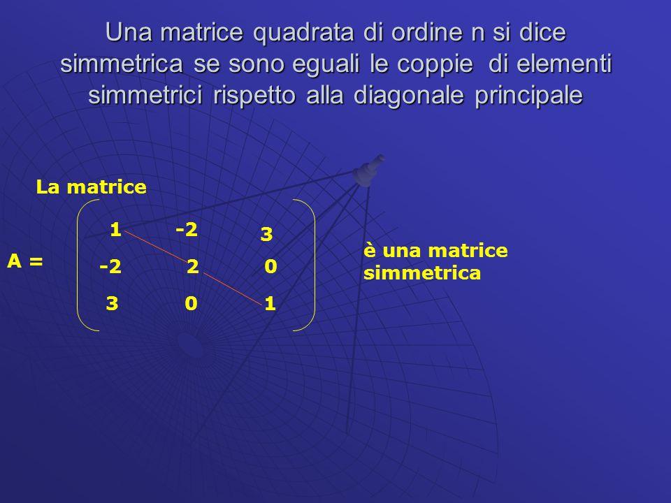 Una matrice quadrata di ordine n si dice simmetrica se sono eguali le coppie di elementi simmetrici rispetto alla diagonale principale
