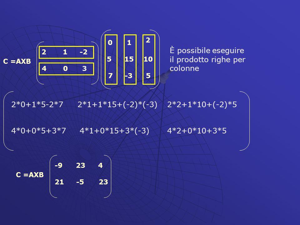 È possibile eseguire il prodotto righe per colonne