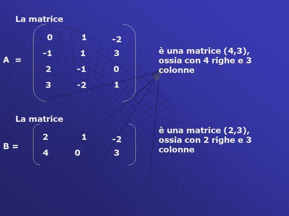 La matrice 1. -2. è una matrice (4,3), ossia con 4 righe e 3 colonne. -1. 1. 3. A = 2. -1.