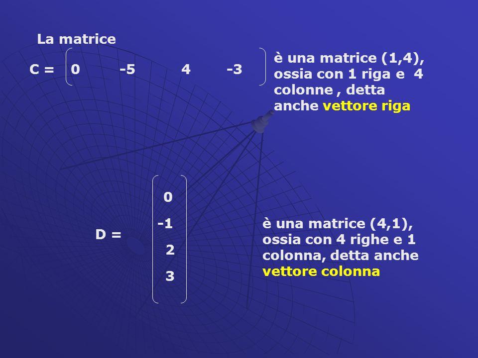 La matrice è una matrice (1,4), ossia con 1 riga e 4 colonne , detta anche vettore riga. C = -5.