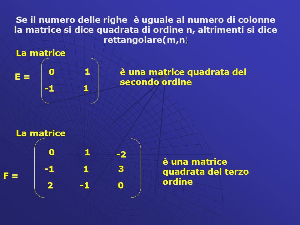 Se il numero delle righe è uguale al numero di colonne la matrice si dice quadrata di ordine n, altrimenti si dice rettangolare(m,n)