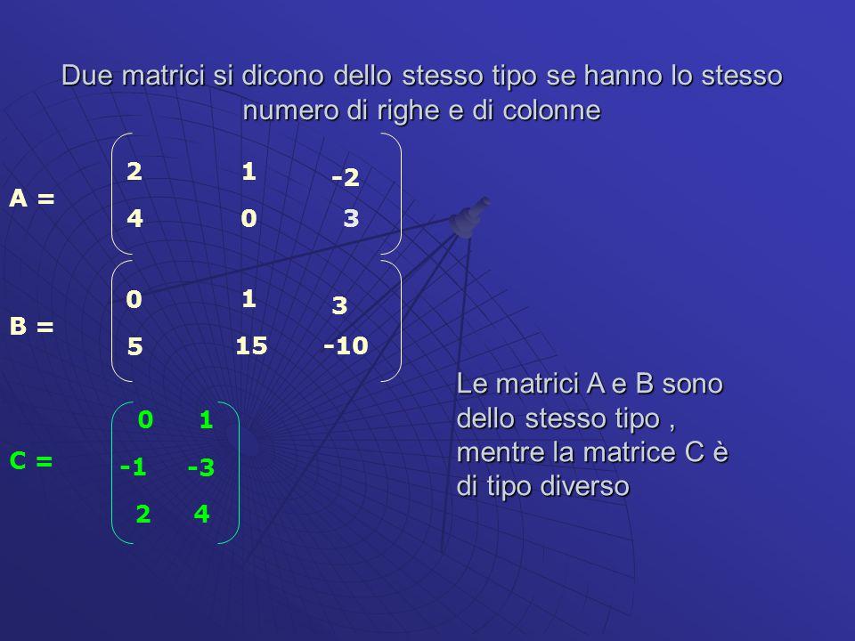 Due matrici si dicono dello stesso tipo se hanno lo stesso numero di righe e di colonne