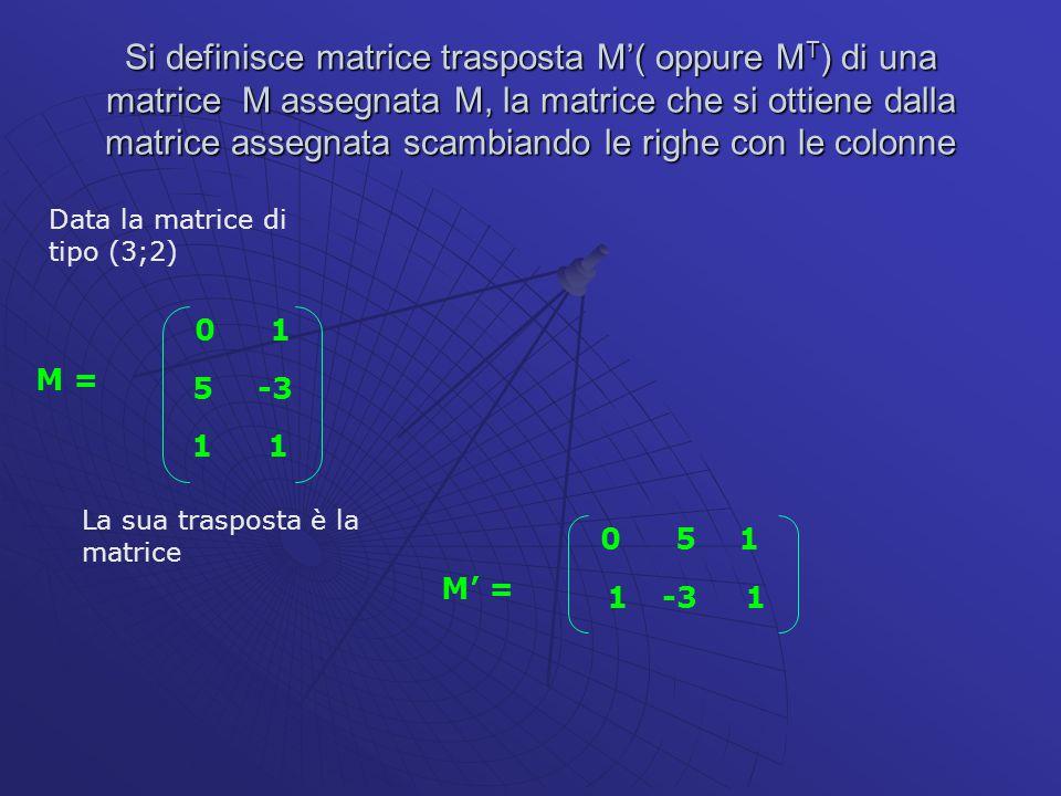 Si definisce matrice trasposta M'( oppure MT) di una matrice M assegnata M, la matrice che si ottiene dalla matrice assegnata scambiando le righe con le colonne