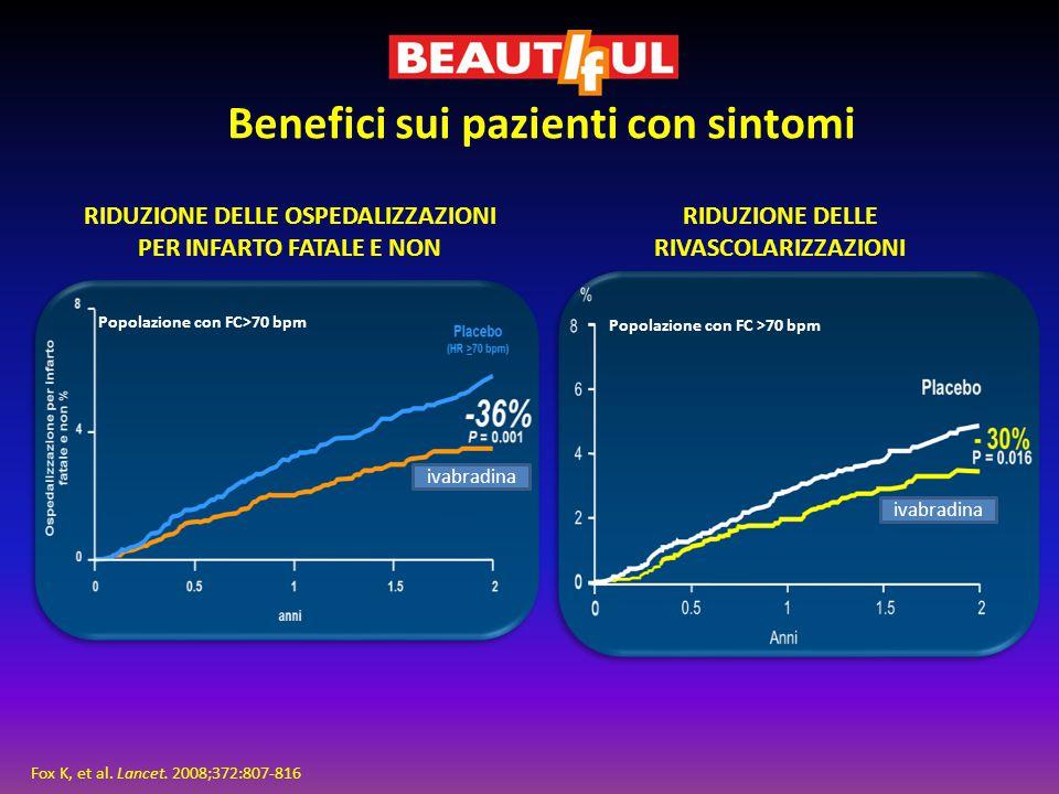 Benefici sui pazienti con sintomi
