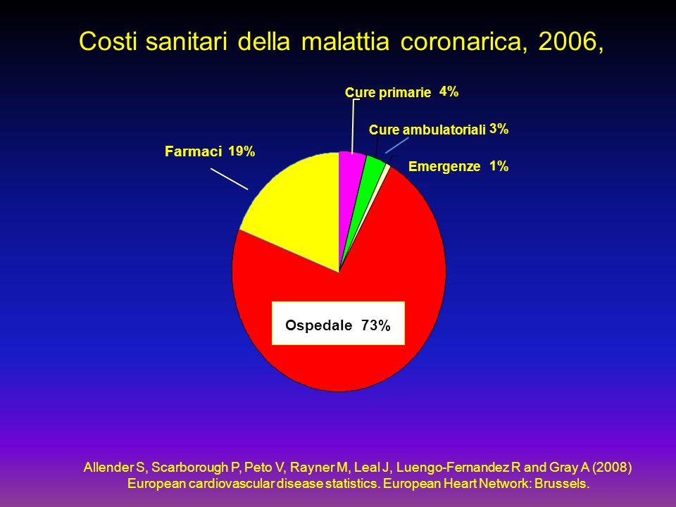 Costi sanitari della malattia coronarica, 2006,