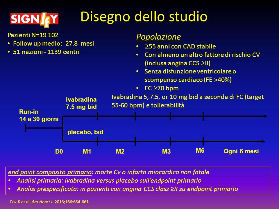 Disegno dello studio Popolazione Pazienti N=19 102