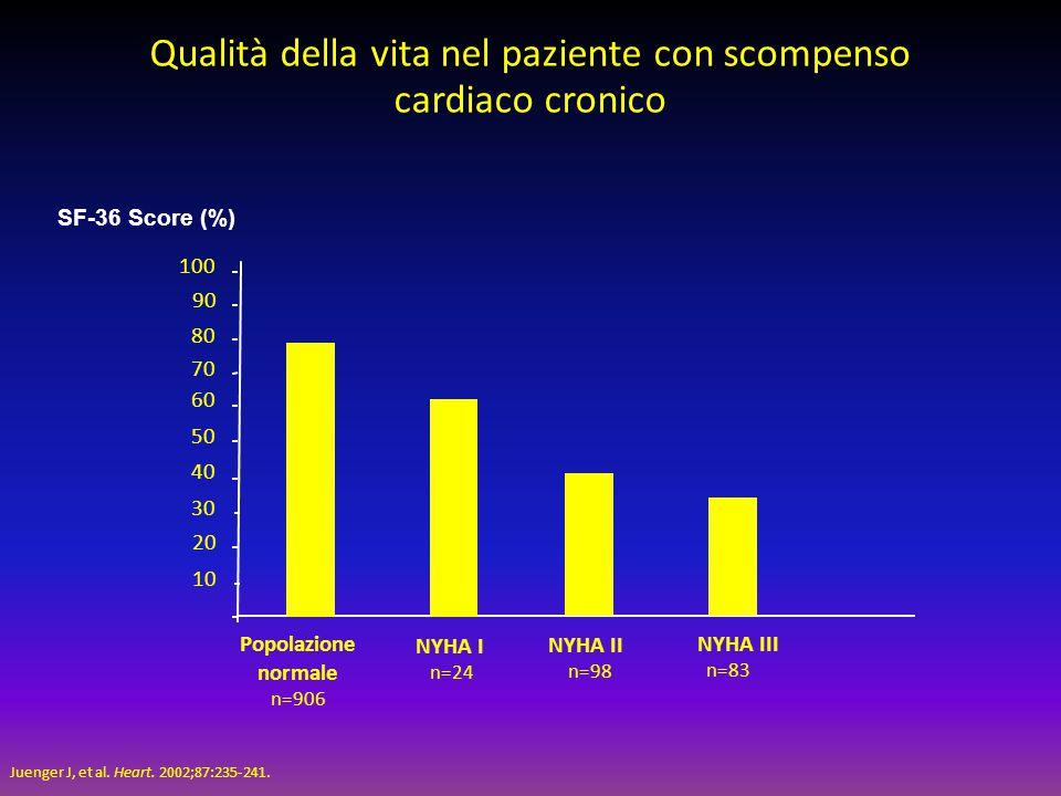 Qualità della vita nel paziente con scompenso cardiaco cronico
