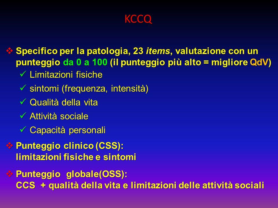 KCCQ Specifico per la patologia, 23 items, valutazione con un punteggio da 0 a 100 (il punteggio più alto = migliore QdV)