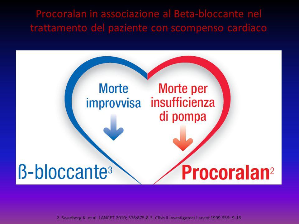 Procoralan in associazione al Beta-bloccante nel trattamento del paziente con scompenso cardiaco