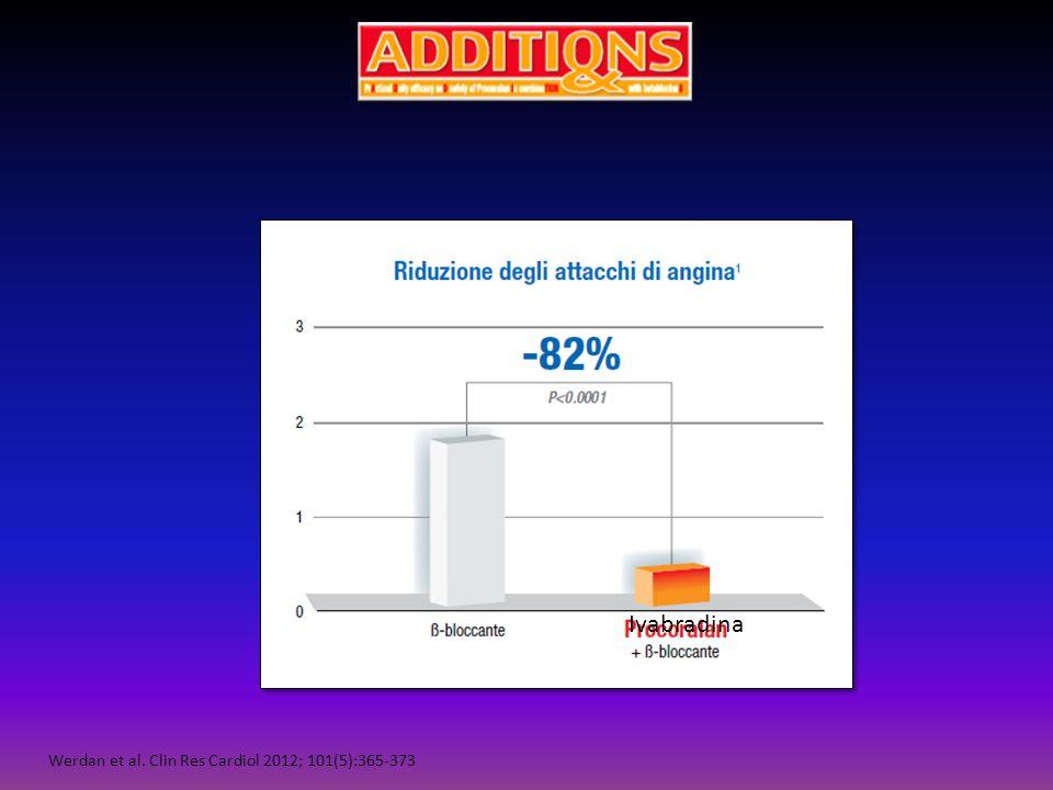 Ivabradina Werdan et al. Clin Res Cardiol 2012; 101(5):365-373