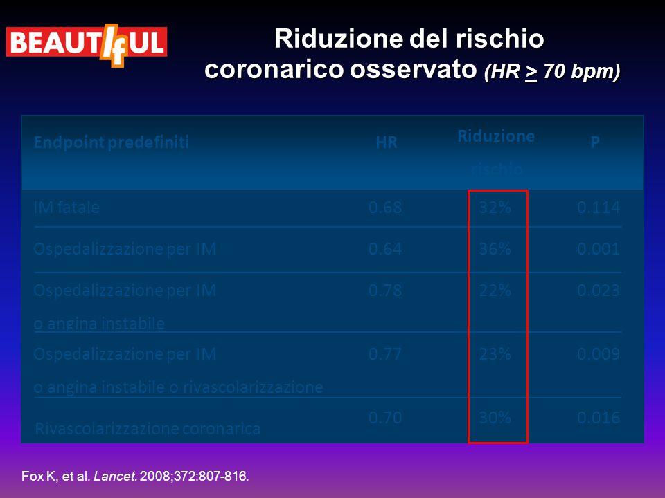Riduzione del rischio coronarico osservato (HR > 70 bpm)