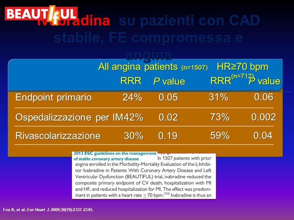 Ivabradina su pazienti con CAD stabile, FE compromessa e angina