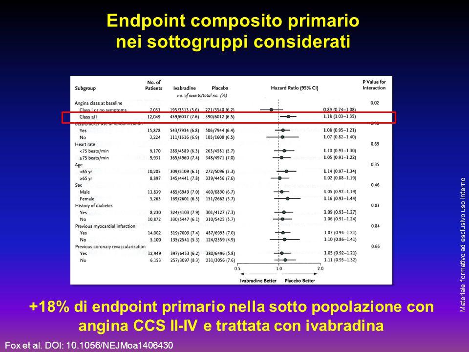 Endpoint composito primario nei sottogruppi considerati