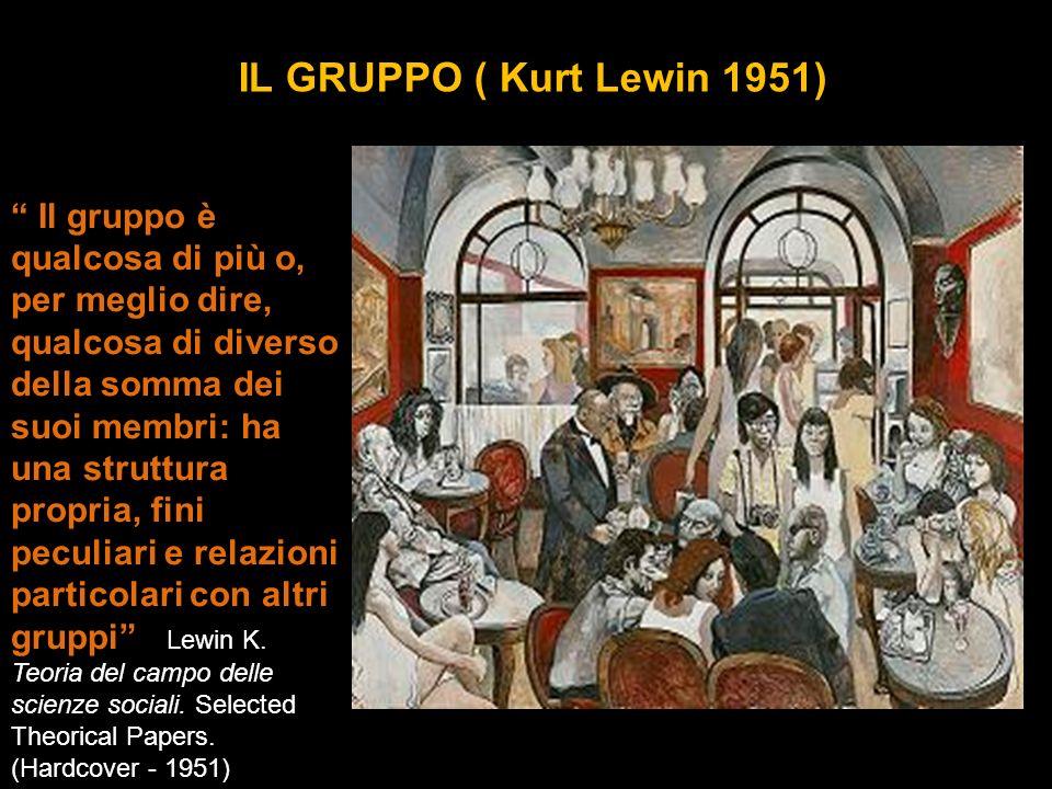 IL GRUPPO ( Kurt Lewin 1951)