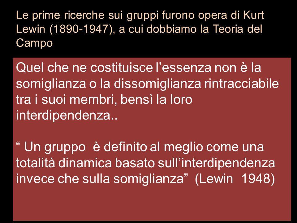 Le prime ricerche sui gruppi furono opera di Kurt
