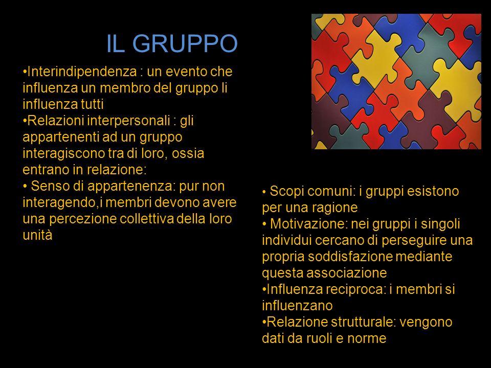 IL GRUPPO Interindipendenza : un evento che influenza un membro del gruppo li influenza tutti.