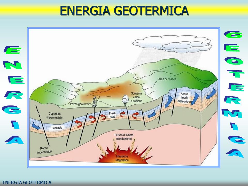 ENERGIA GEOTERMICA ENERGIA GEOTERMICA ENERGIA GEOTERMICA